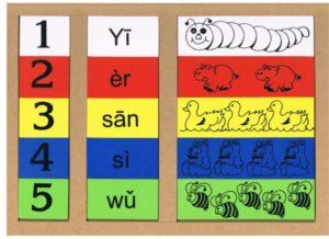 Numbers 1-5 Puzzle Mandarin (15pcs)-0